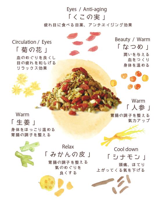 kaon茶パンフレット